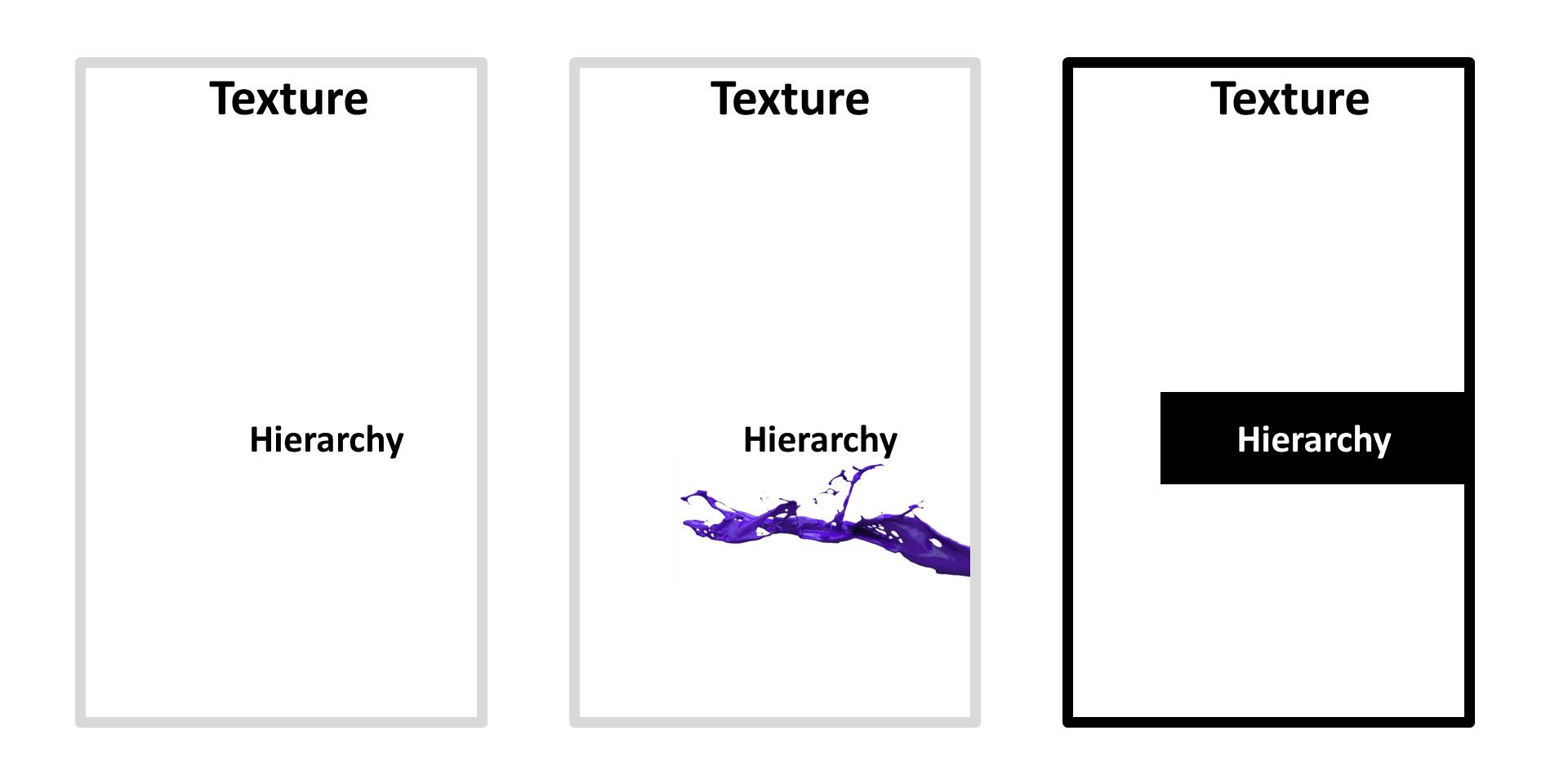 Visual hierarchy in website design image 5